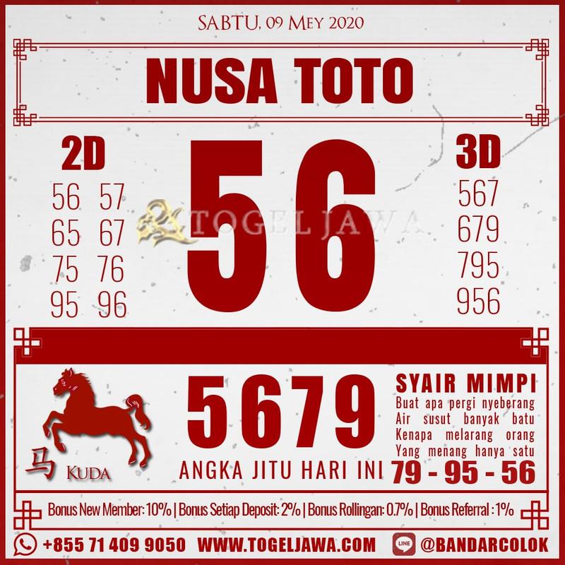 Prediksi NusaToto Tanggal 2020-05-09